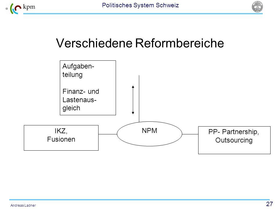 27 Politisches System Schweiz Andreas Ladner Verschiedene Reformbereiche NPM PP- Partnership, Outsourcing IKZ, Fusionen Aufgaben- teilung Finanz- und