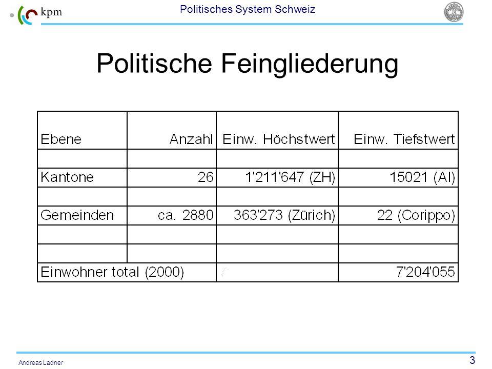 3 Politisches System Schweiz Andreas Ladner Politische Feingliederung