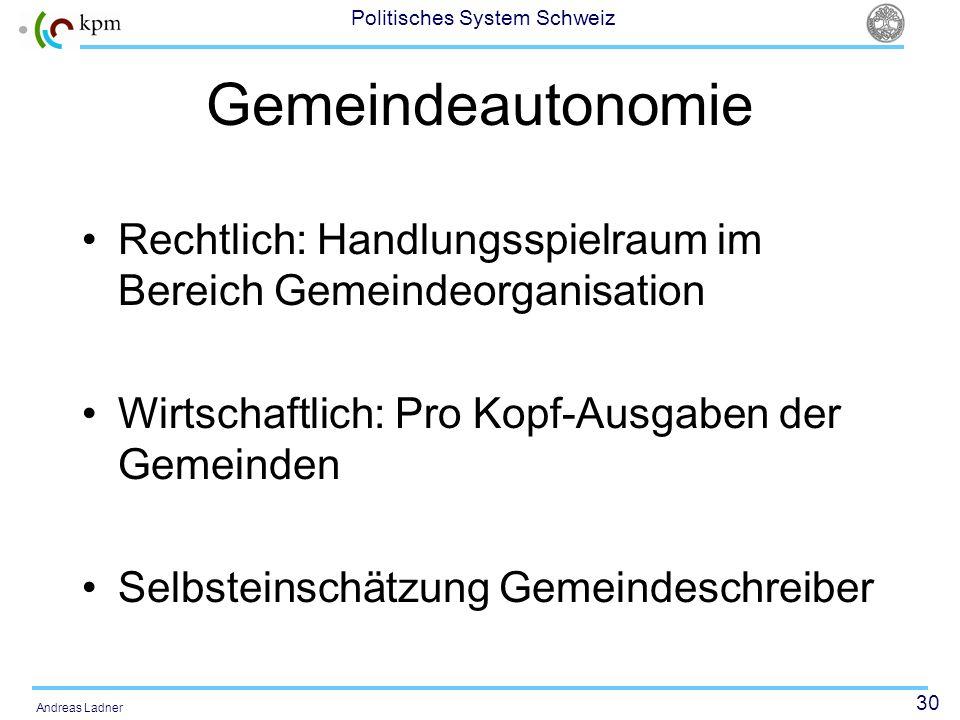 30 Politisches System Schweiz Andreas Ladner Gemeindeautonomie Rechtlich: Handlungsspielraum im Bereich Gemeindeorganisation Wirtschaftlich: Pro Kopf-