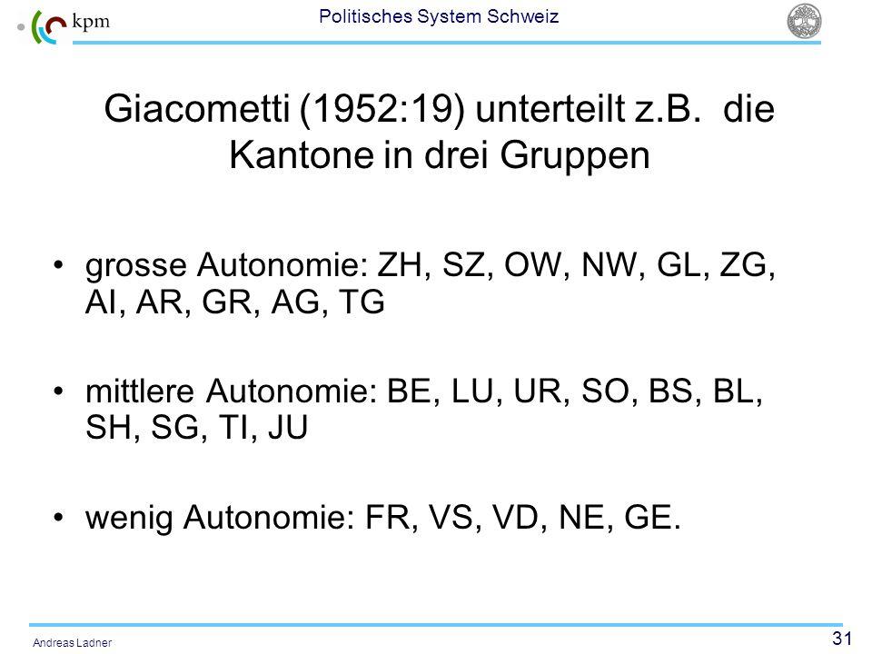 31 Politisches System Schweiz Andreas Ladner Giacometti (1952:19) unterteilt z.B. die Kantone in drei Gruppen grosse Autonomie: ZH, SZ, OW, NW, GL, ZG