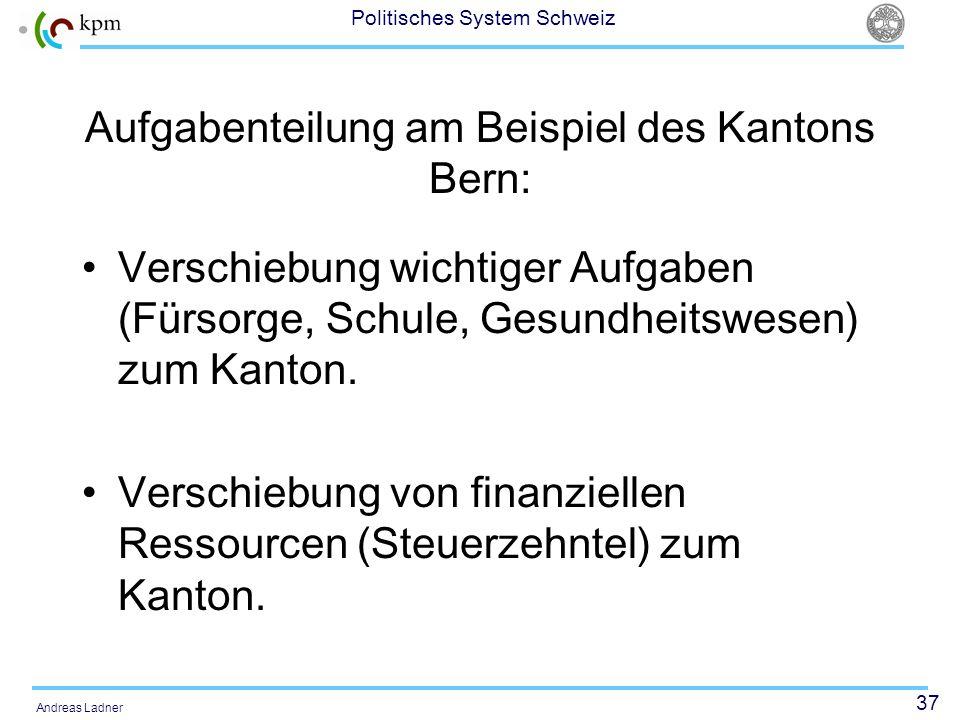 37 Politisches System Schweiz Andreas Ladner Aufgabenteilung am Beispiel des Kantons Bern: Verschiebung wichtiger Aufgaben (Fürsorge, Schule, Gesundhe