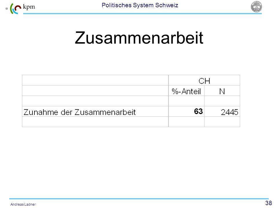 38 Politisches System Schweiz Andreas Ladner Zusammenarbeit