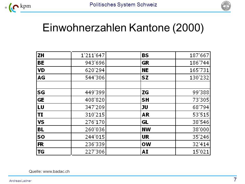 7 Politisches System Schweiz Andreas Ladner Einwohnerzahlen Kantone (2000) Quelle: www.badac.ch
