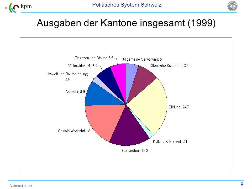 8 Politisches System Schweiz Andreas Ladner Ausgaben der Kantone insgesamt (1999)