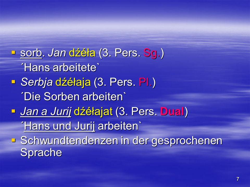 28 a) eine geringe Anzahl von Formen, a) eine geringe Anzahl von Formen, die eine reine Zeitstufe bezeichnen, b) eine große Anzahl verschiedener Mittel zum Ausdruck der Art eines Vorgangs b) eine große Anzahl verschiedener Mittel zum Ausdruck der Art eines Vorgangs eine Handlung: eine Handlung: vollendet – unvollendet Verbalsystem