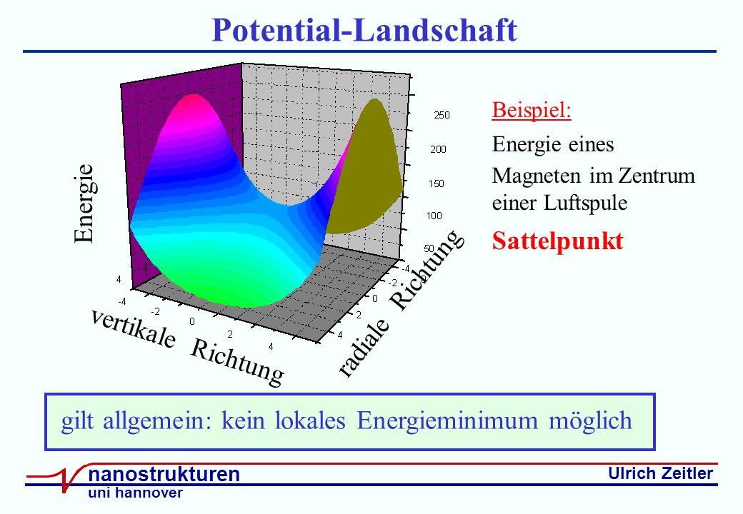 Ulrich Zeitler nanostrukturen uni hannover Potential-Landschaft Energie gilt allgemein: kein lokales Energieminimum möglich Beispiel: Energie eines Magneten im Zentrum einer Luftspule Sattelpunkt vertikale Richtung radiale Richtung