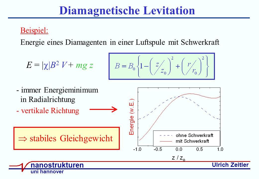 Ulrich Zeitler nanostrukturen uni hannover Diamagnetische Levitation Beispiel: Energie eines Diamagenten in einer Luftspule mit Schwerkraft E = | |B 2 V + mg z - immer Energieminimum in Radialrichtung - vertikale Richtung stabiles Gleichgewicht
