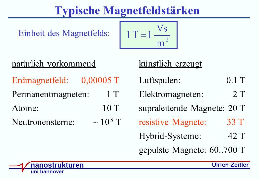 Ulrich Zeitler nanostrukturen uni hannover Typische Magnetfeldstärken natürlich vorkommend Erdmagnetfeld: 0,00005 T Permanentmagneten: 1 T Atome: 10 T Neutronensterne: ~ 10 8 T künstlich erzeugt Luftspulen: 0.1 T Elektromagneten: 2 T supraleitende Magnete: 20 T resistive Magnete: 33 T Hybrid-Systeme: 42 T gepulste Magnete: 60..700 T Einheit des Magnetfelds: