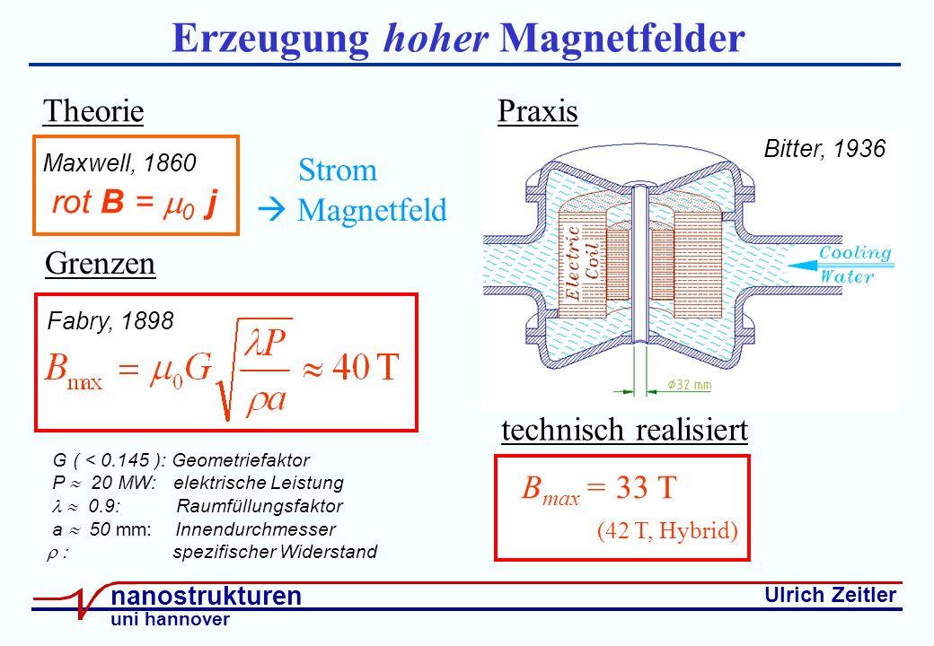 Ulrich Zeitler nanostrukturen uni hannover Erzeugung hoher Magnetfelder rot B = 0 j Maxwell, 1860 Theorie Strom Magnetfeld G ( < 0.145 ): Geometriefaktor P 20 MW: elektrische Leistung 0.9: Raumfüllungsfaktor a 50 mm: Innendurchmesser spezifischer Widerstand Fabry, 1898 Grenzen Praxis Bitter, 1936 B max = 33 T (42 T, Hybrid) technisch realisiert