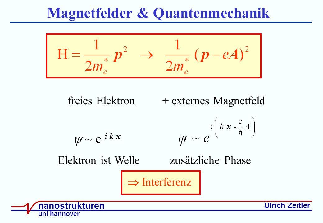 Ulrich Zeitler nanostrukturen uni hannover Magnetfelder & Quantenmechanik freies Elektron + externes Magnetfeld ~ e i k x Elektron ist Welle zusätzliche Phase Interferenz
