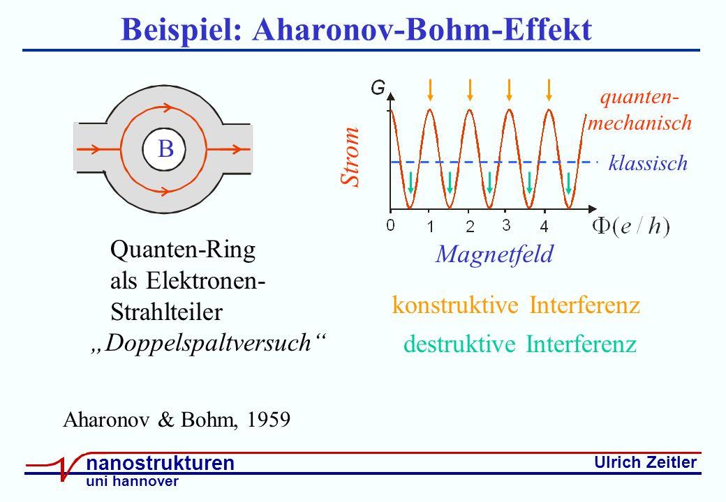Ulrich Zeitler nanostrukturen uni hannover Beispiel: Aharonov-Bohm-Effekt B Quanten-Ring als Elektronen- Strahlteiler Doppelspaltversuch Aharonov & Bohm, 1959 Strom Magnetfeld konstruktive Interferenz destruktive Interferenz klassisch quanten- mechanisch