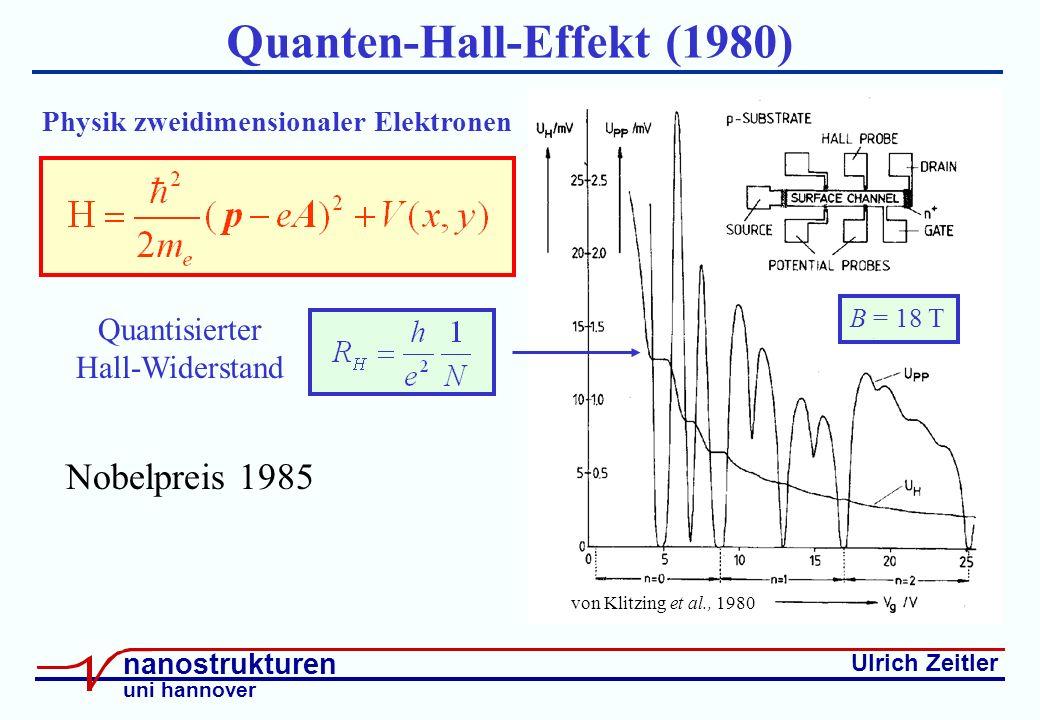 Ulrich Zeitler nanostrukturen uni hannover Quanten-Hall-Effekt (1980) Physik zweidimensionaler Elektronen Quantisierter Hall-Widerstand von Klitzing et al., 1980 B = 18 T Nobelpreis 1985
