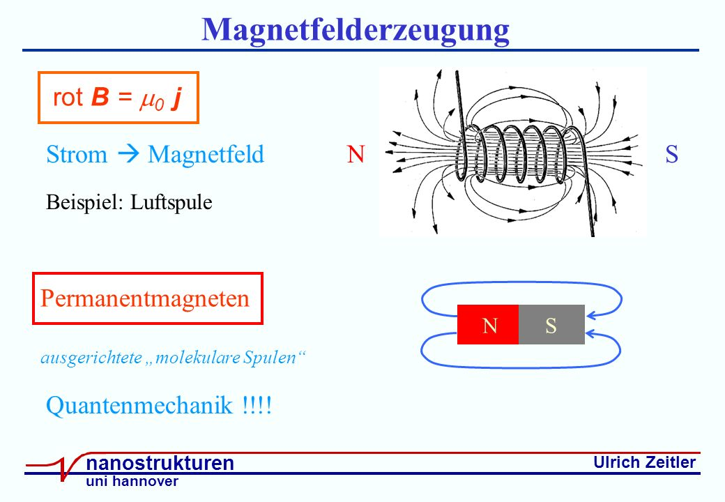 Ulrich Zeitler nanostrukturen uni hannover Magnetfelderzeugung rot B = 0 j Strom Magnetfeld Quantenmechanik !!!.