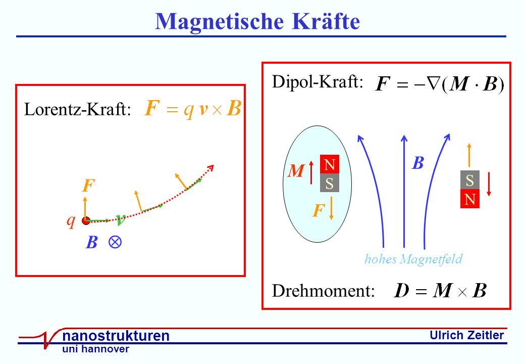 Ulrich Zeitler nanostrukturen uni hannover Magnetische Kräfte q v Lorentz-Kraft: B F Dipol-Kraft: Drehmoment: N S N S B F hohes Magnetfeld M