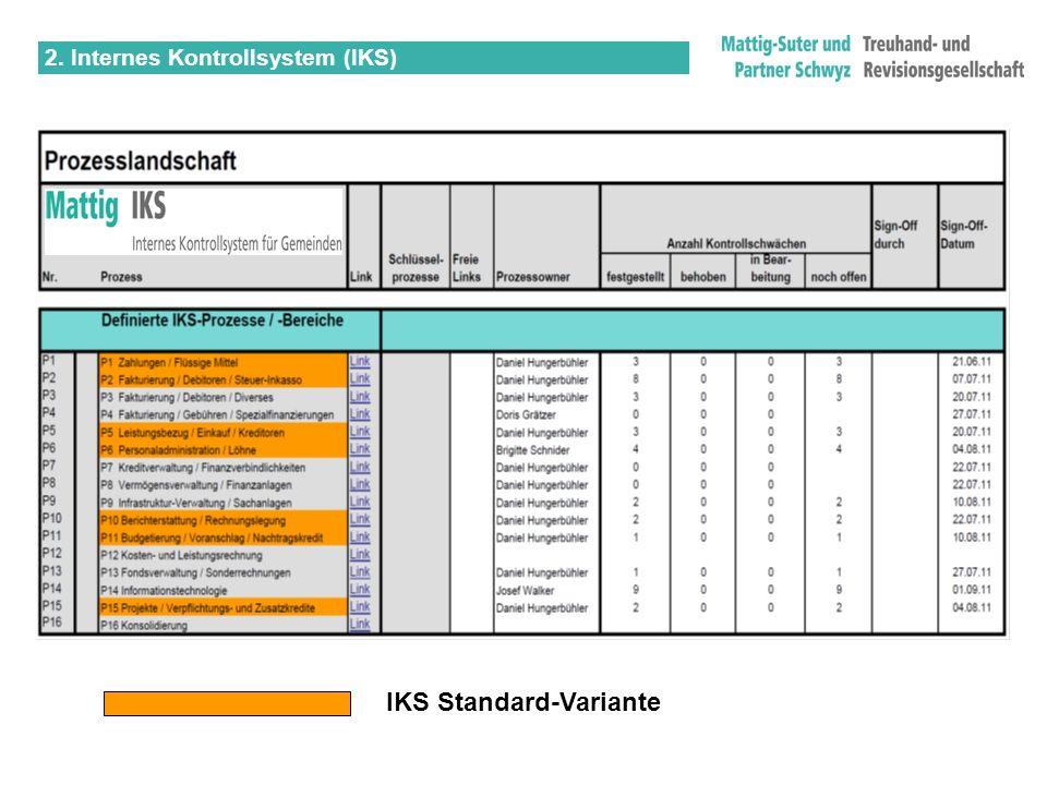 IKS Standard-Variante