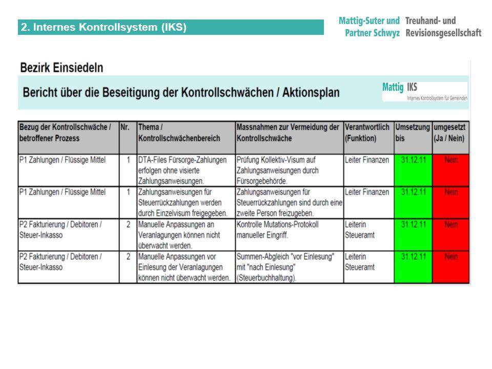2. Internes Kontrollsystem (IKS)