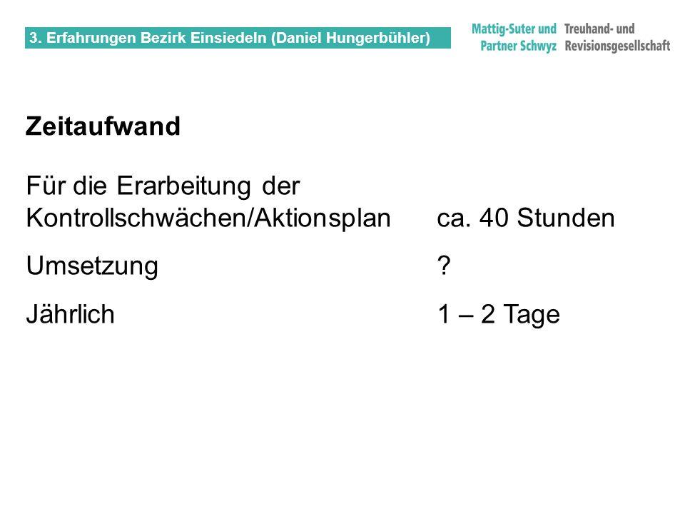 3. Erfahrungen Bezirk Einsiedeln (Daniel Hungerbühler) Zeitaufwand Für die Erarbeitung der Kontrollschwächen/Aktionsplanca. 40 Stunden Umsetzung? Jähr