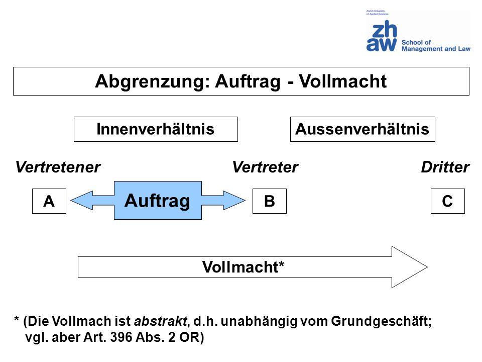 ABC VertretenerVertreterDritter Vollmacht* Abgrenzung: Auftrag - Vollmacht Auftrag InnenverhältnisAussenverhältnis * (Die Vollmach ist abstrakt, d.h.