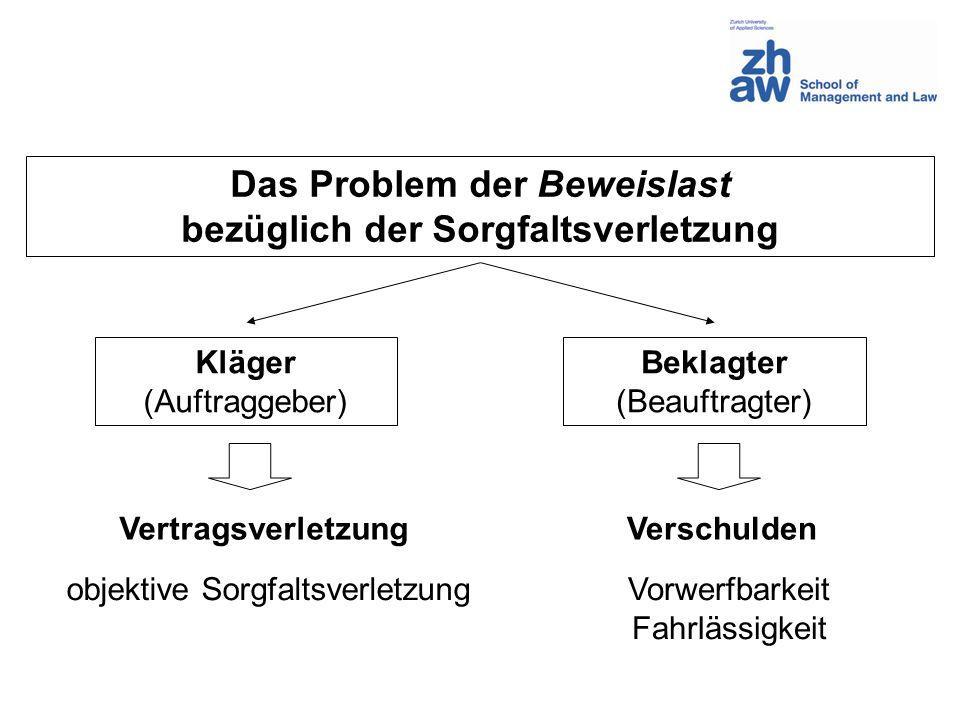 Das Problem der Beweislast bezüglich der Sorgfaltsverletzung Kläger (Auftraggeber) Beklagter (Beauftragter) VertragsverletzungVerschulden objektive So