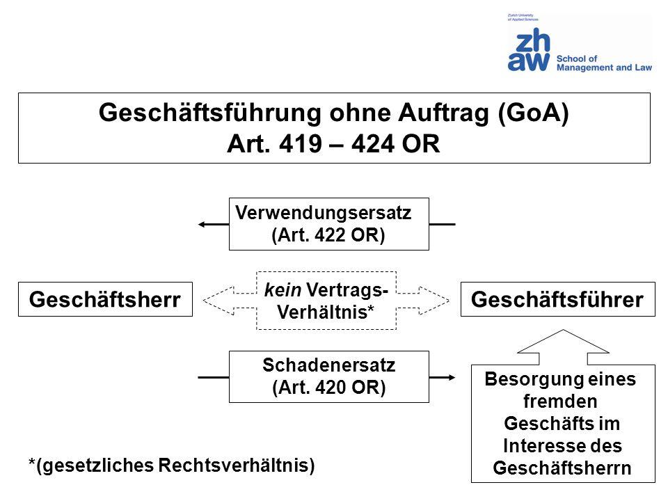 Geschäftsführung ohne Auftrag (GoA) Art. 419 – 424 OR GeschäftsherrGeschäftsführer Verwendungsersatz (Art. 422 OR) Schadenersatz (Art. 420 OR) kein Ve