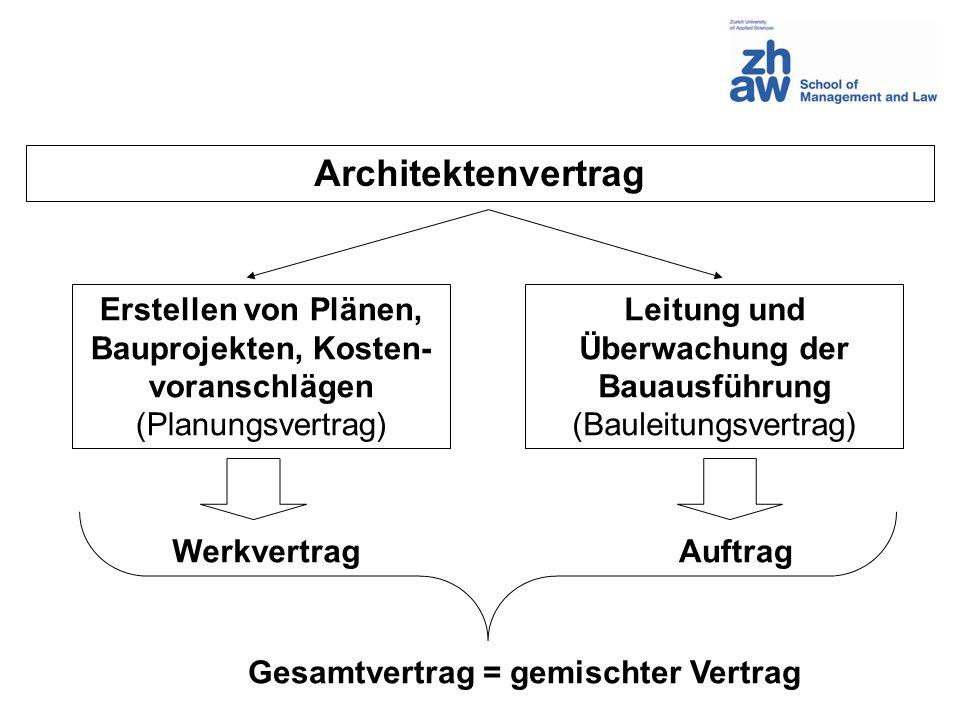 Architektenvertrag Erstellen von Plänen, Bauprojekten, Kosten- voranschlägen (Planungsvertrag) Leitung und Überwachung der Bauausführung (Bauleitungsv