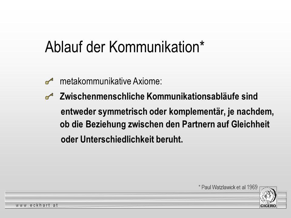 www.eckhart.at CICERO Ablauf der Kommunikation* metakommunikative Axiome: Zwischenmenschliche Kommunikationsabläufe sind entweder symmetrisch oder kom