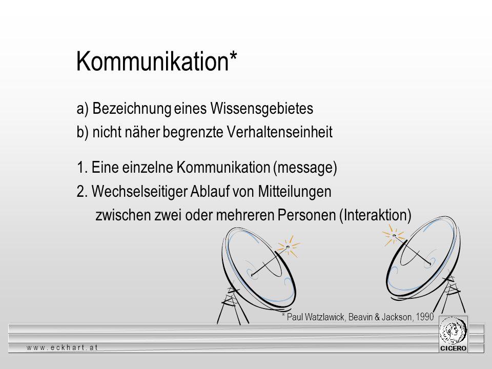 www.eckhart.at CICERO Kommunikation* a) Bezeichnung eines Wissensgebietes b) nicht näher begrenzte Verhaltenseinheit 1. Eine einzelne Kommunikation (m