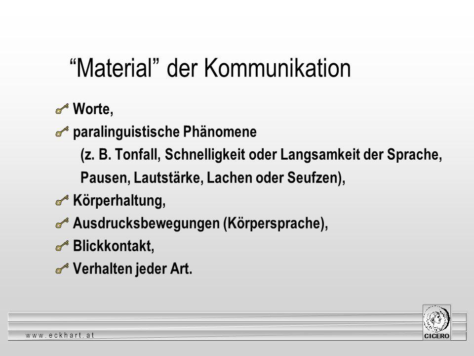 www.eckhart.at CICERO Material der Kommunikation Worte, paralinguistische Phänomene (z. B. Tonfall, Schnelligkeit oder Langsamkeit der Sprache, Pausen