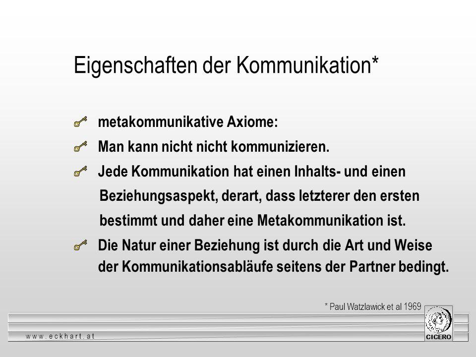 www.eckhart.at CICERO Ablauf der Kommunikation* metakommunikative Axiome: Zwischenmenschliche Kommunikationsabläufe sind entweder symmetrisch oder komplementär, je nachdem, ob die Beziehung zwischen den Partnern auf Gleichheit oder Unterschiedlichkeit beruht.