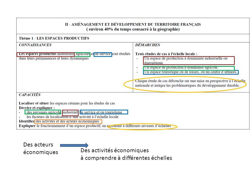 Des activités économiques à comprendre à différentes échelles