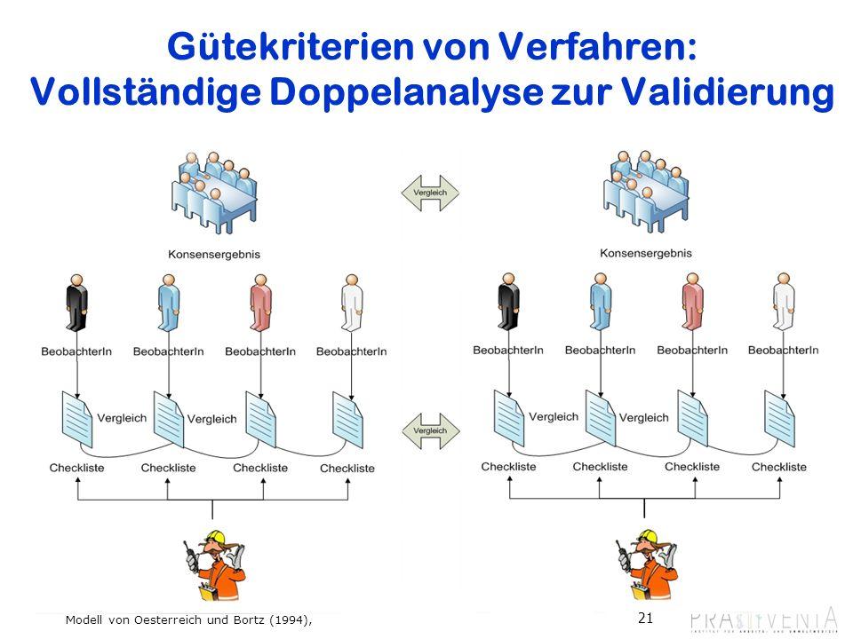 Gütekriterien von Verfahren: Vollständige Doppelanalyse zur Validierung 21 Modell von Oesterreich und Bortz (1994),