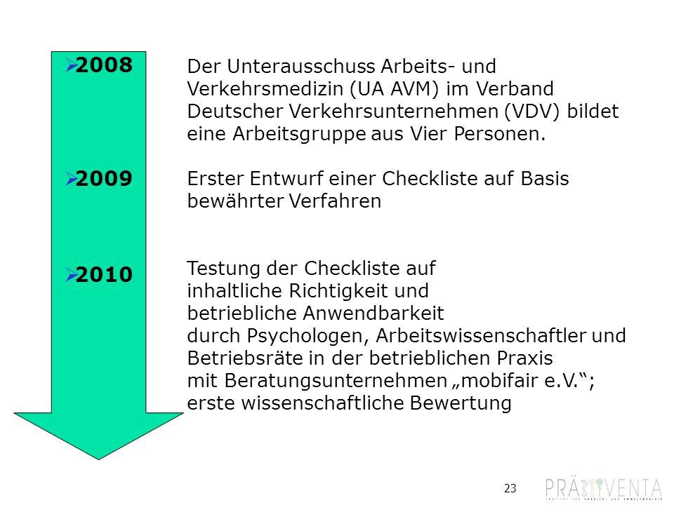 Geschichte der Handlungshilfe I 2008 2009 2010 Der Unterausschuss Arbeits- und Verkehrsmedizin (UA AVM) im Verband Deutscher Verkehrsunternehmen (VDV)
