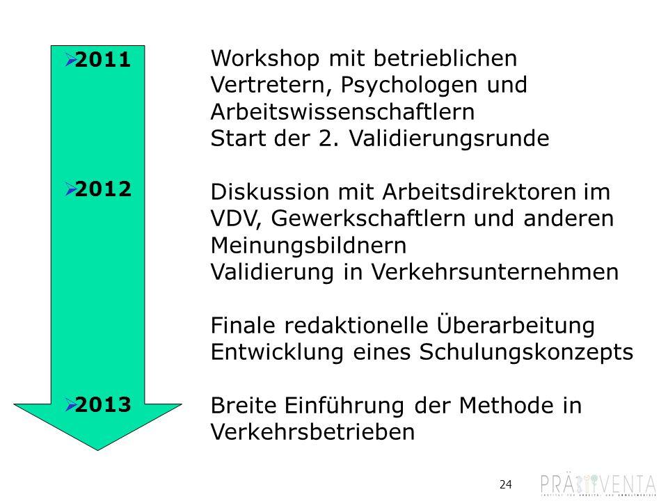 Geschichte der Handlungshilfe I Workshop mit betrieblichen Vertretern, Psychologen und Arbeitswissenschaftlern Start der 2. Validierungsrunde Diskussi