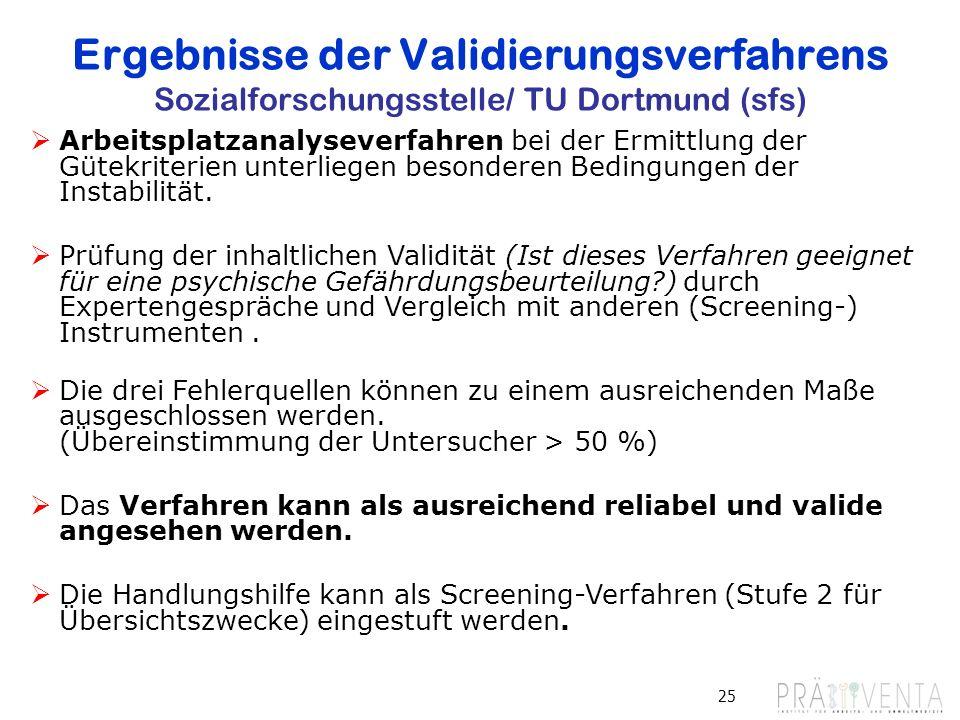 25 Ergebnisse der Validierungsverfahrens Sozialforschungsstelle/ TU Dortmund (sfs) Arbeitsplatzanalyseverfahren bei der Ermittlung der Gütekriterien u
