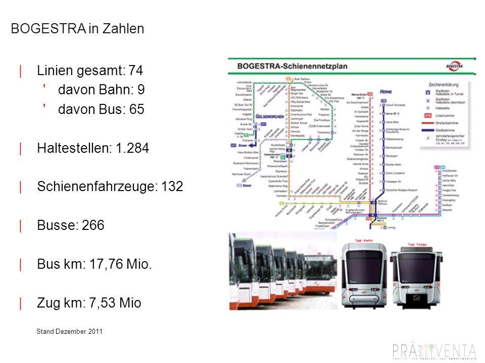 Brüssel, 27.September 2012 3 |Linien gesamt: 74 'davon Bahn: 9 'davon Bus: 65 |Haltestellen: 1.284 |Schienenfahrzeuge: 132 |Busse: 266 |Bus km: 17,76