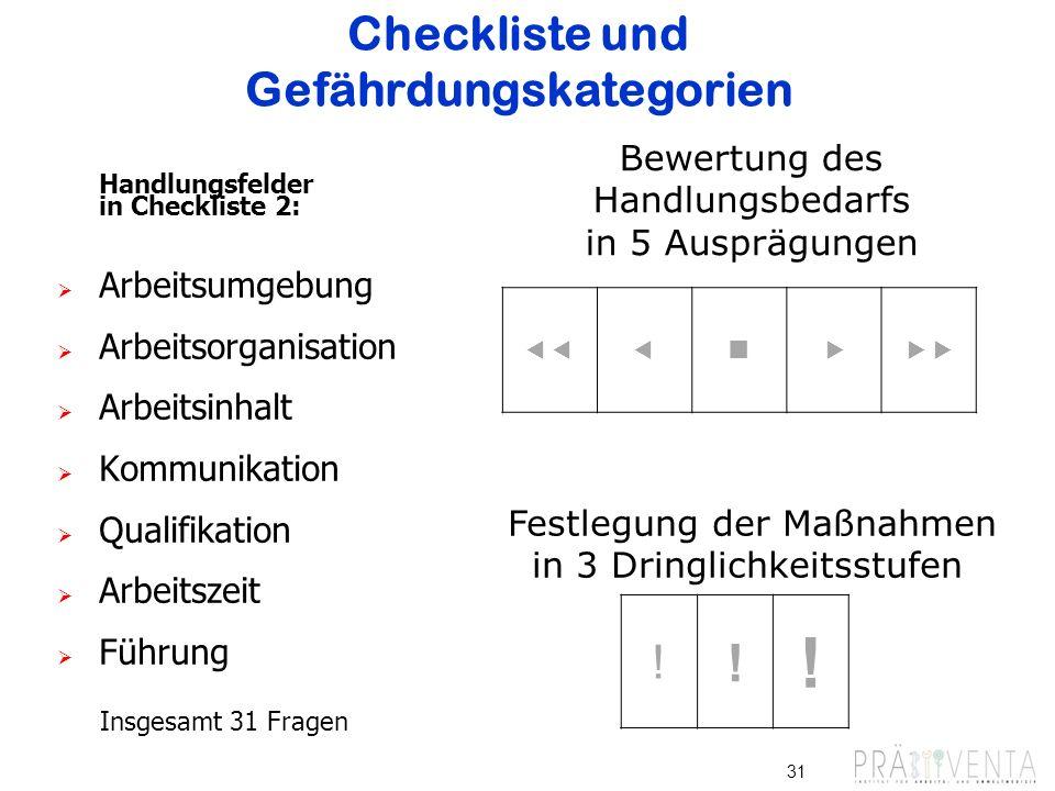 Checkliste und Gefährdungskategorien Handlungsfelder in Checkliste 2: Arbeitsumgebung Arbeitsorganisation Arbeitsinhalt Kommunikation Qualifikation Ar