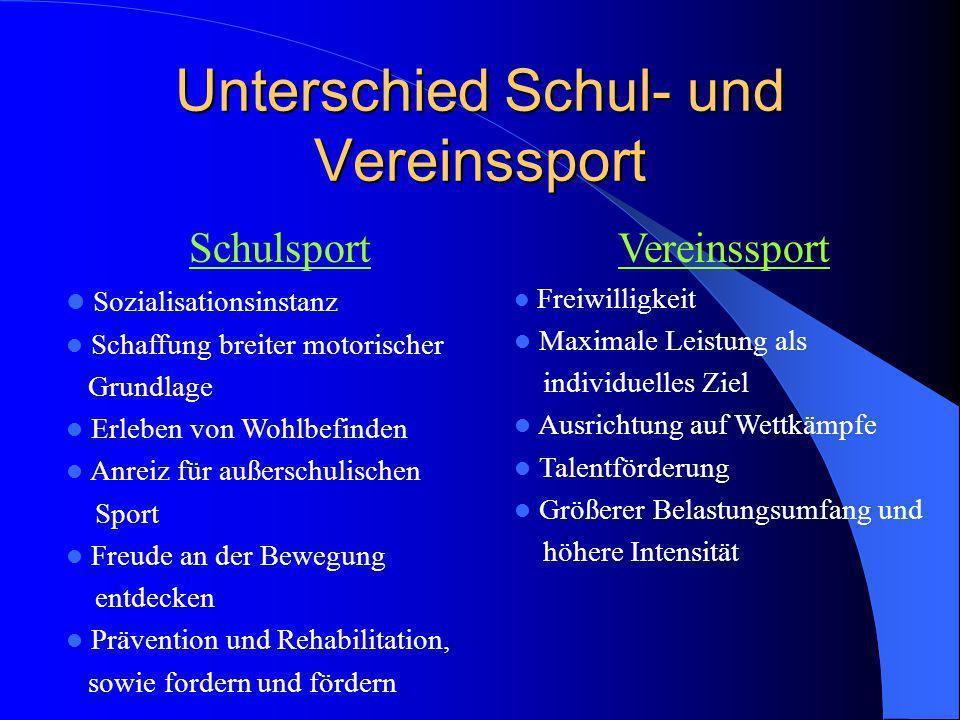 Unterschied Schul- und Vereinssport Schulsport Sozialisationsinstanz Schaffung breiter motorischer Grundlage Erleben von Wohlbefinden Anreiz für außer