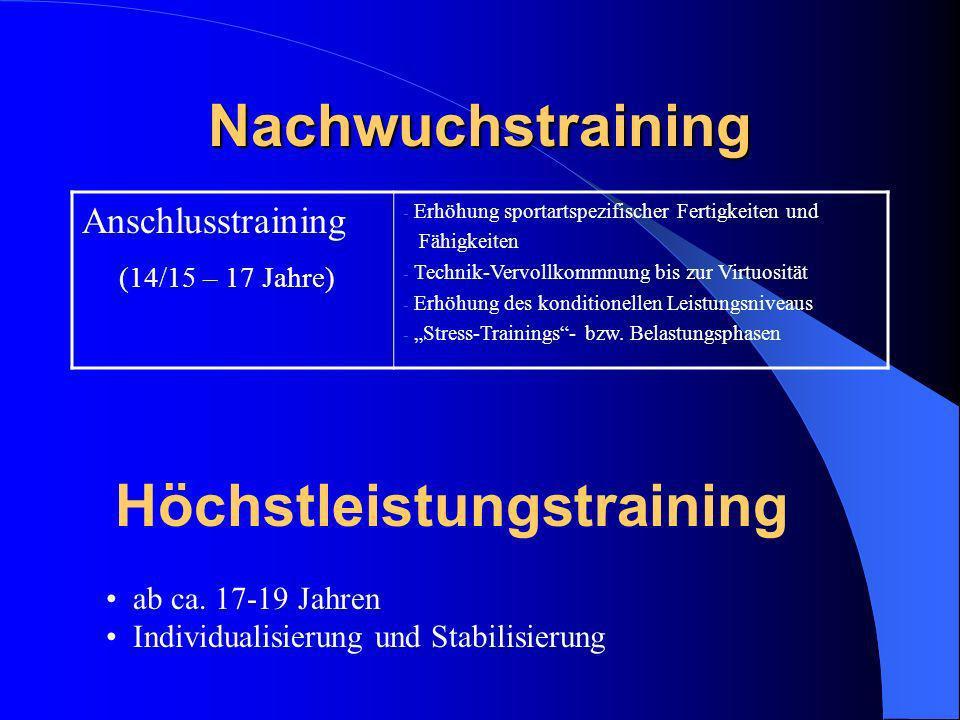 Nachwuchstraining Anschlusstraining (14/15 – 17 Jahre) - Erhöhung sportartspezifischer Fertigkeiten und Fähigkeiten - Technik-Vervollkommnung bis zur