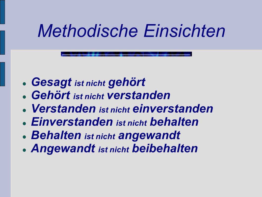 Methodische Einsichten Gesagt ist nicht gehört Gehört ist nicht verstanden Verstanden ist nicht einverstanden Einverstanden ist nicht behalten Behalte