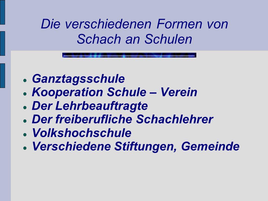 Die verschiedenen Formen von Schach an Schulen Ganztagsschule Kooperation Schule – Verein Der Lehrbeauftragte Der freiberufliche Schachlehrer Volkshoc