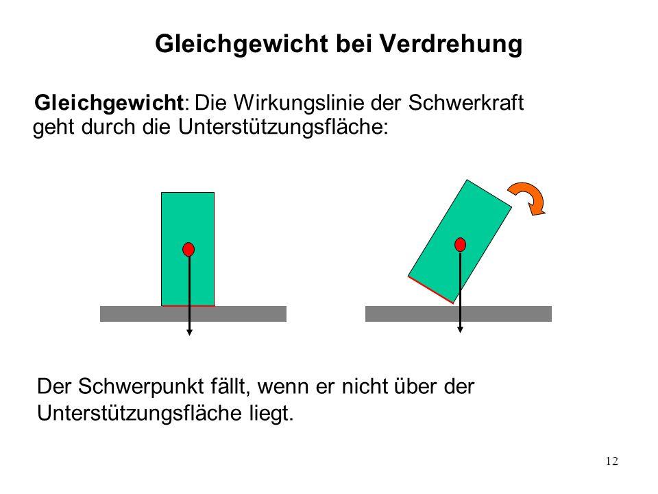 12 Gleichgewicht bei Verdrehung Gleichgewicht: Die Wirkungslinie der Schwerkraft geht durch die Unterstützungsfläche: Der Schwerpunkt fällt, wenn er n
