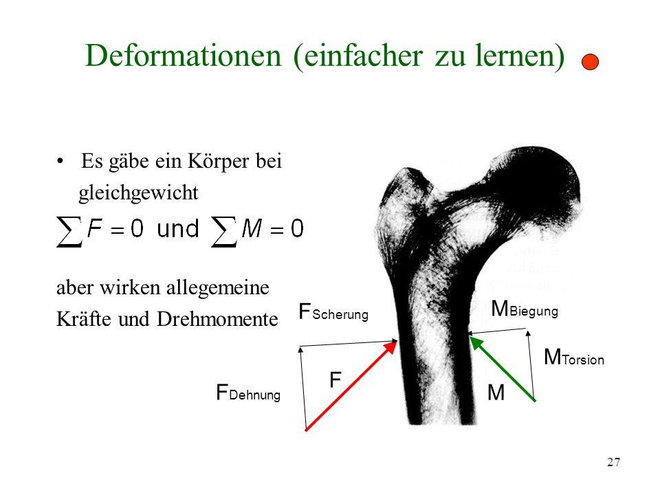 27 Deformationen (einfacher zu lernen) Es gäbe ein Körper bei gleichgewicht aber wirken allegemeine Kräfte und Drehmomente F F Dehnung F Scherung M M