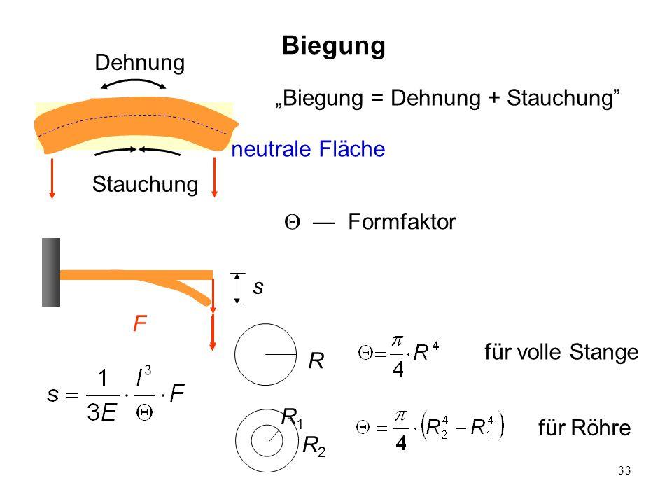33 Biegung Biegung = Dehnung + Stauchung Dehnung Stauchung neutrale Fläche F s für volle Stange für Röhre R R2R2 R1R1 Formfaktor