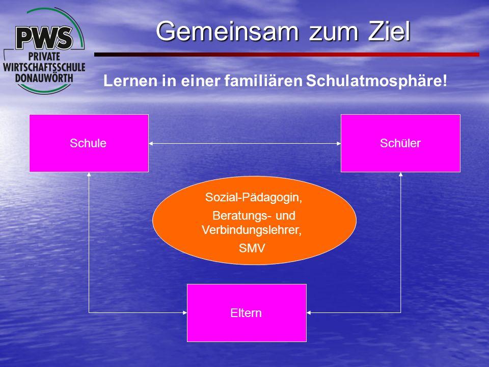 Lernen in einer familiären Schulatmosphäre! Gemeinsam zum Ziel SchuleSchüler Eltern Sozial-Pädagogin, Beratungs- und Verbindungslehrer, SMV