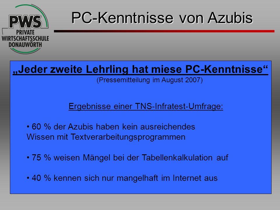 PC-Kenntnisse von Azubis Jeder zweite Lehrling hat miese PC-Kenntnisse (Pressemitteilung im August 2007) Ergebnisse einer TNS-Infratest-Umfrage: 60 %