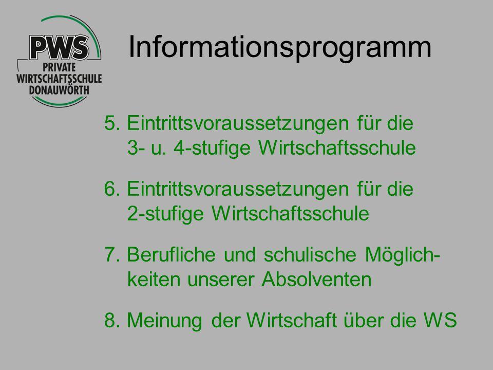 Informationsprogramm 5. Eintrittsvoraussetzungen für die 3- u. 4-stufige Wirtschaftsschule 6. Eintrittsvoraussetzungen für die 2-stufige Wirtschaftssc