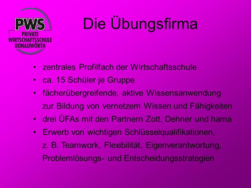 Die Übungsfirma Tätigkeiten in der Übungsfirma: Geschäftskontakte mit anderen ÜFAs in Europa Entwicklung von Unternehmensstrategien An- und Verkauf von Produkten Marketing und Sortimentspflege Finanzbuchhaltung mit Software Fakturierung (Belegerstellung) Online-Banking und Kreditoren/Debitoren