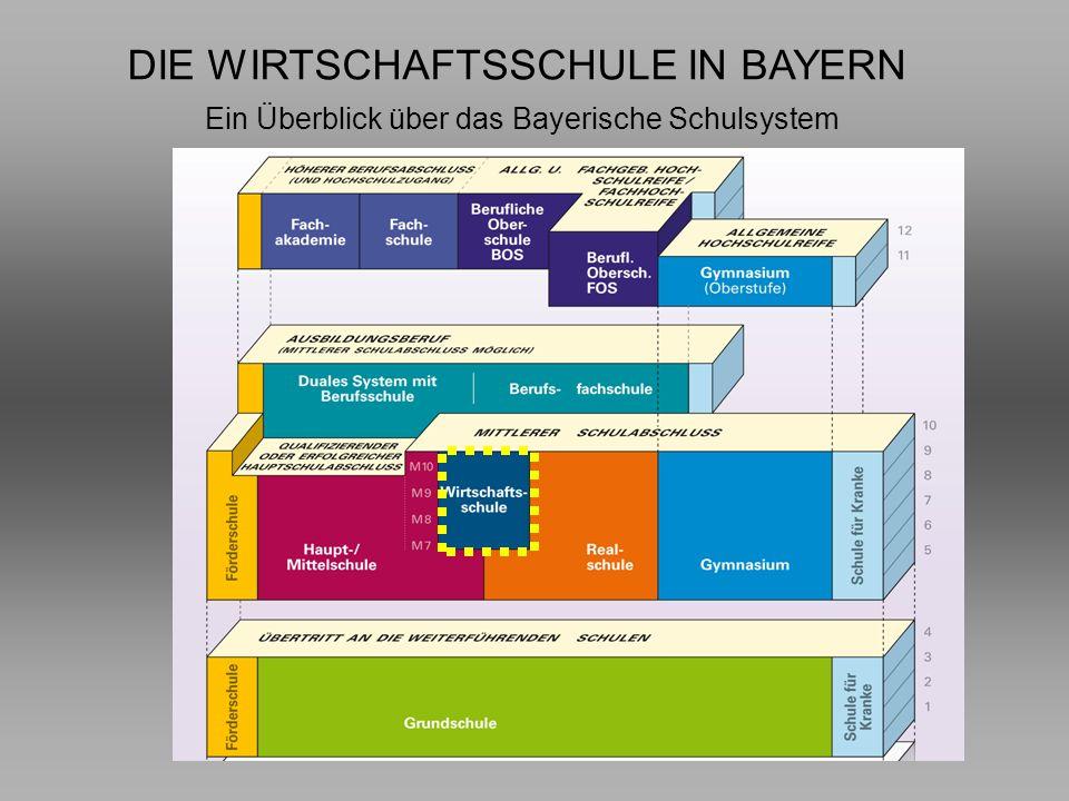 Ein Überblick über das Bayerische Schulsystem DIE WIRTSCHAFTSSCHULE IN BAYERN