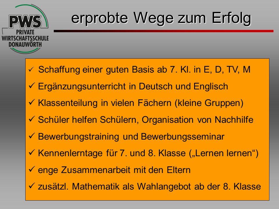 Voraussetzungen für die WS ordentliche Deutschkenntnisse Interesse an wirtschaftlichen und kaufmännischen Themen eine gewisse Belastbarkeit durch den Leistungsdruck weiterführender Schulen durchschnittliche schulische Begabung anständiges Sozialverhalten