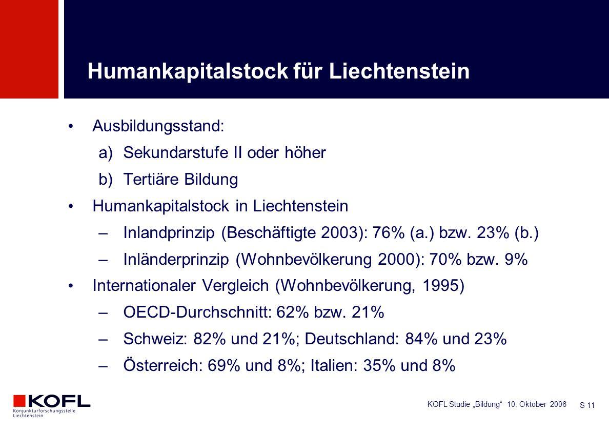 KOFL Studie Bildung 10. Oktober 2006 S 11 Ausbildungsstand: a)Sekundarstufe II oder höher b)Tertiäre Bildung Humankapitalstock in Liechtenstein –Inlan